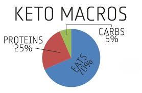 keto-diet-2