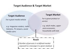 Target Audience and Target Market